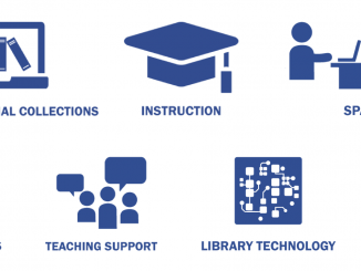 Project Outcome for Academic Libraries - survey icons