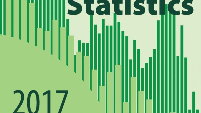2017 ACRL Academic Library Trends and Statistics